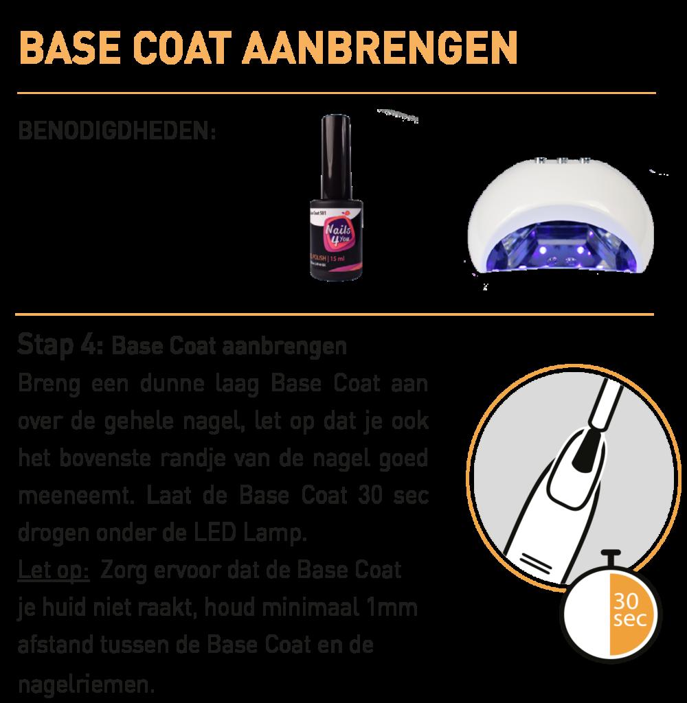 Gellak Stappenplan - Basecoat