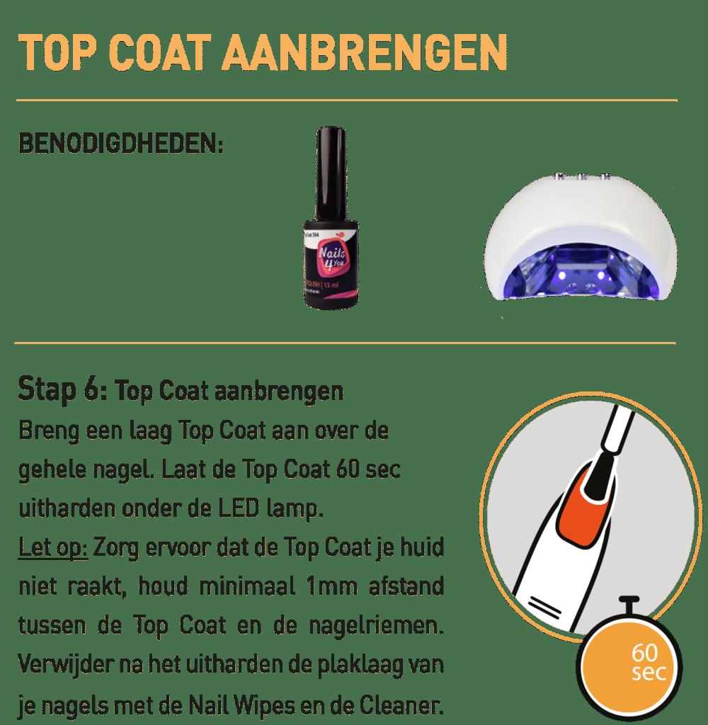 Gellak Stappenplan - Top Coat
